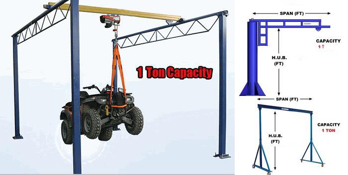 Overhead Crane Lifting Procedure : Ton overhead crane for sale dongqi