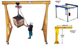 2 Ton Overhead Crane for Sale