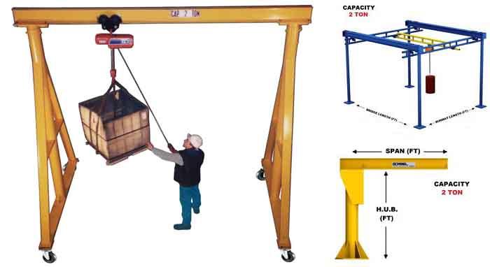2 ton overhead crane for sale2 ton single girder bridge crane for sale 2 ton overhead crane for sale aloadofball Gallery