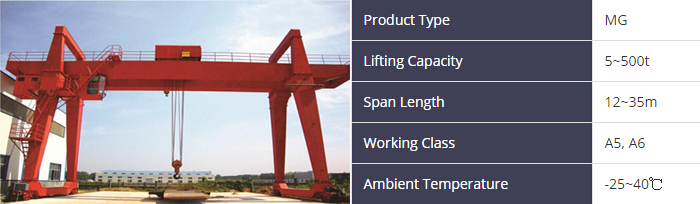 25-ton-gantry-crane-for-sale.jpg