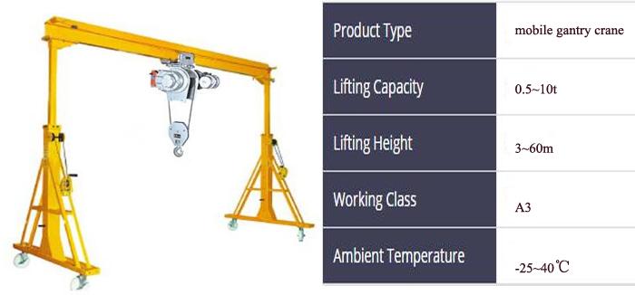 3t Mobile gantry crane