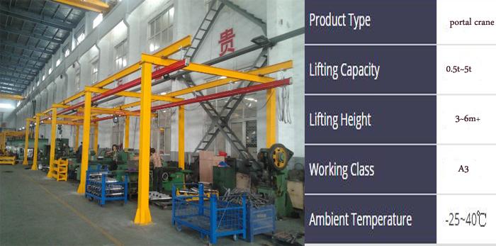 overhead gantry crane design pdf
