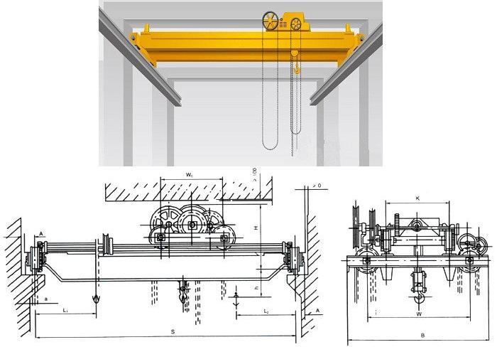 double girder manual overhead crane
