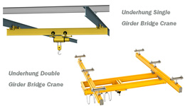 Underhung Bridge Crane