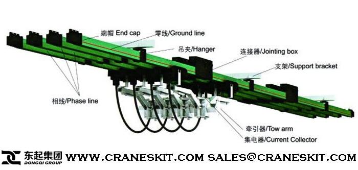 Crane Bus Bar Structure And Quality Evaluation Criteria