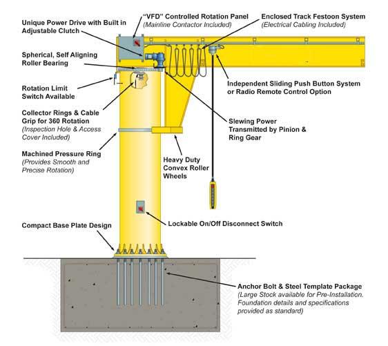 Cranes And Crane Parts